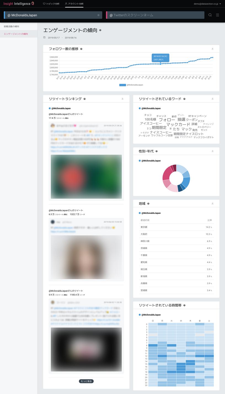 競合Twitterアカウント分析ツールをInsight Intelligence Q上で提供開始